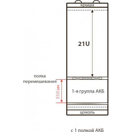 Шкаф с кондиционером и мониторингом 33U