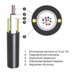 Кабель оптический ОЦПс 2,7кН 4 волокна