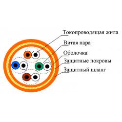КПВонг-HFблШв-ВП (100) 4*2*0,51 (U/UTP-cat.5E LSOH)
