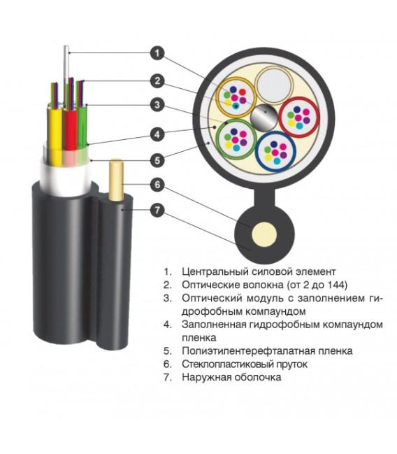 Кабель оптический ОПТс 4кН 24 волокна