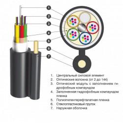 Подробнее оОптический кабель ОПТс 4кН 36 волокон