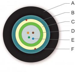 Мультимод гофро броня 12 волокон 1кН универсальный оптический кабель
